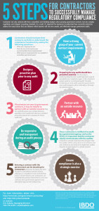 Government Contractors 5 Steps InfoG-FORM