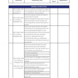 Proposal Adequacy Checklist by Left Brain Professionals